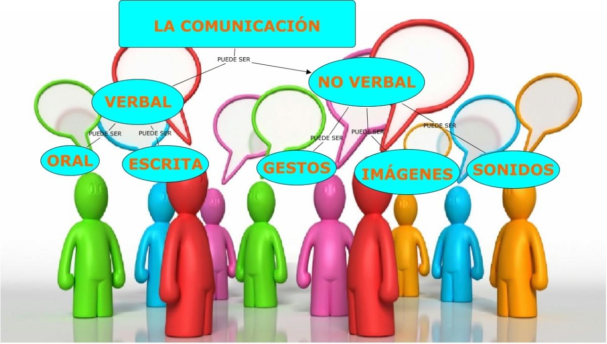 10 tips  para tener una comunicación efectiva.